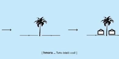 hmora shortology 1000px
